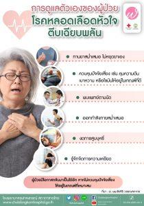 การดูแลตัวเองของผู้ป่วย โรคหลอดเลือดหัวใจ