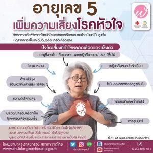 อายุเลข5 เพิ่มความเสี่ยงโรคหัวใจ