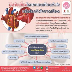 ปัจจัยเสี่ยงโรคหลอดเลือดหัวใจ หรือโรคหัวใจขาดเลือด